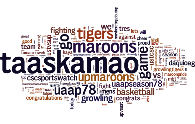 WordCloud excluding the terms #UPFight and #goUSTe and other common words.